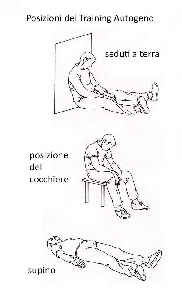 training_autogeno_posizioni